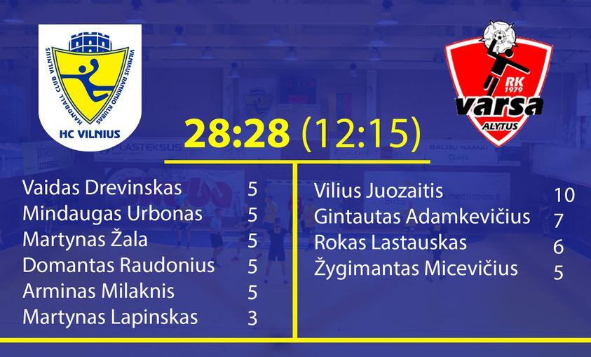 HC Vilnius – RK Varsa rezultatai