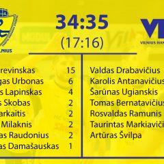 """Rungtynės su Vilniaus """"VHC Šviesa"""""""